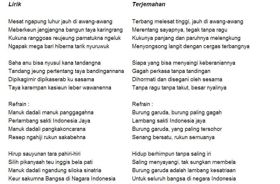 Download Lagu Lagu Khas Bangka