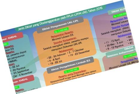 leaflet pplh lppm uns